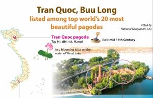 tran quoc buu long among top worlds 20 most beautiful pagodas