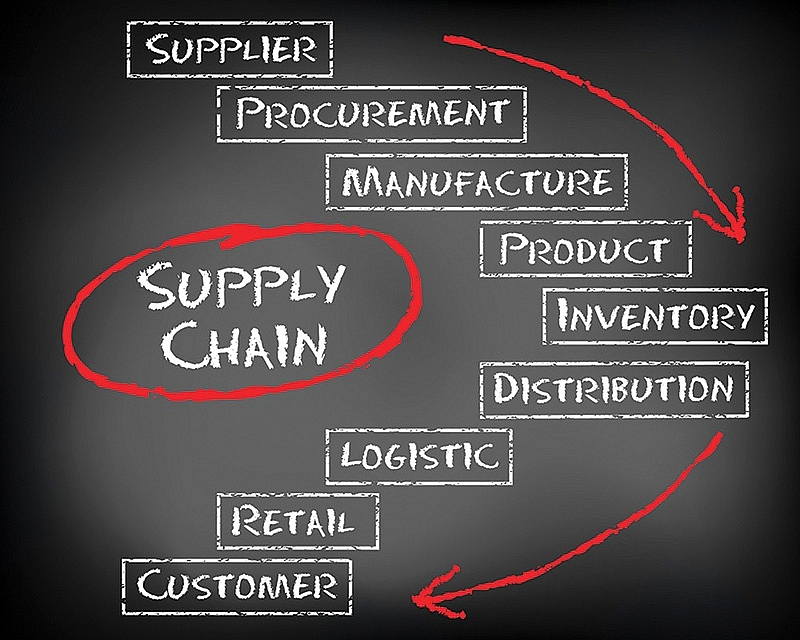 smoother and smarter supply chains