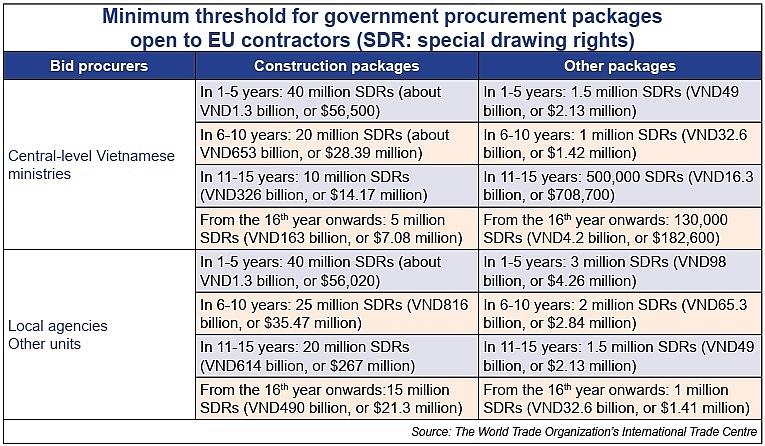 eu competition in redrawn public procurement landscape