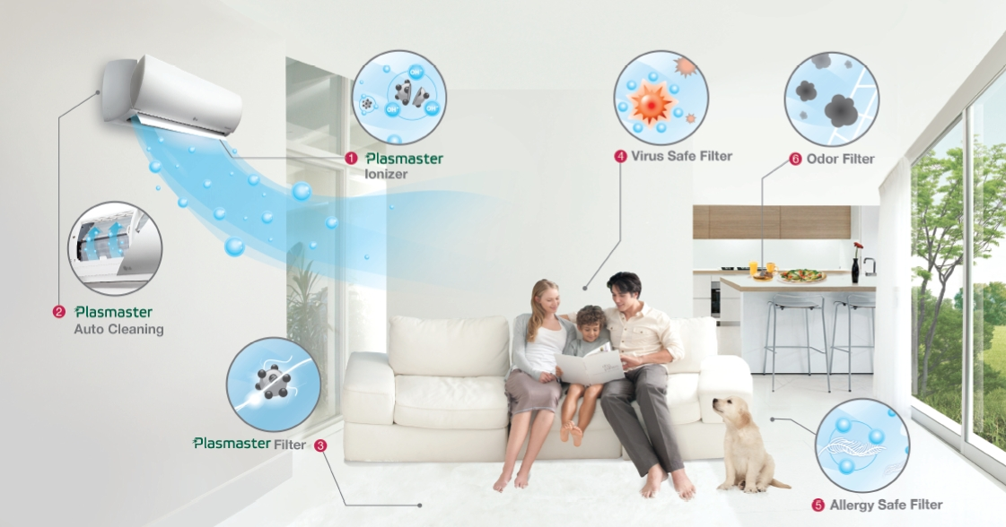 Lg s inverter air conditioners boost energy saving for New and innovative heating and cooling system design