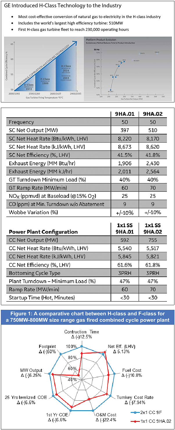 Hi tech turbines meet future energy demands   Corporate News