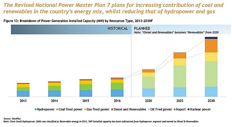 foreign investors seek ma deals in renewables