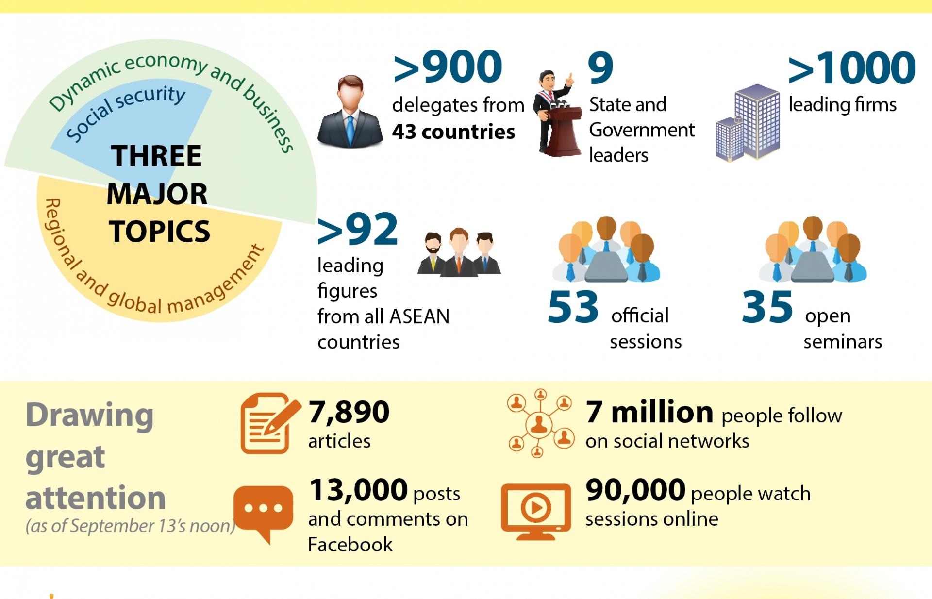 wef asean 2018 in vietnam most successful wef regional forum