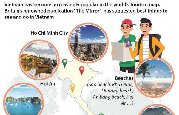 the mirror recommends 10 best destinations of vietnam