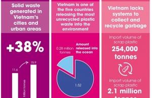 multi stakeholder effort necessary for plastics reduction