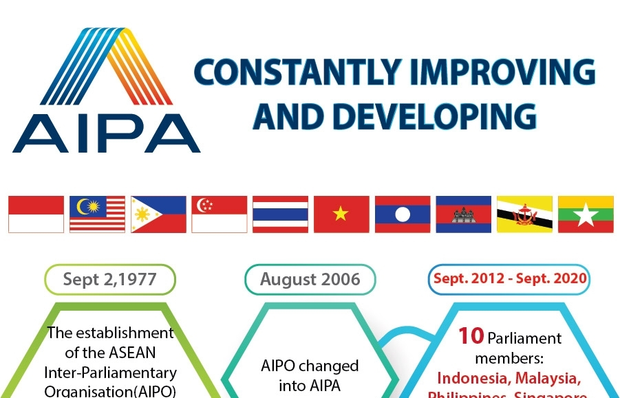 aipa constantly improving and developing infographics