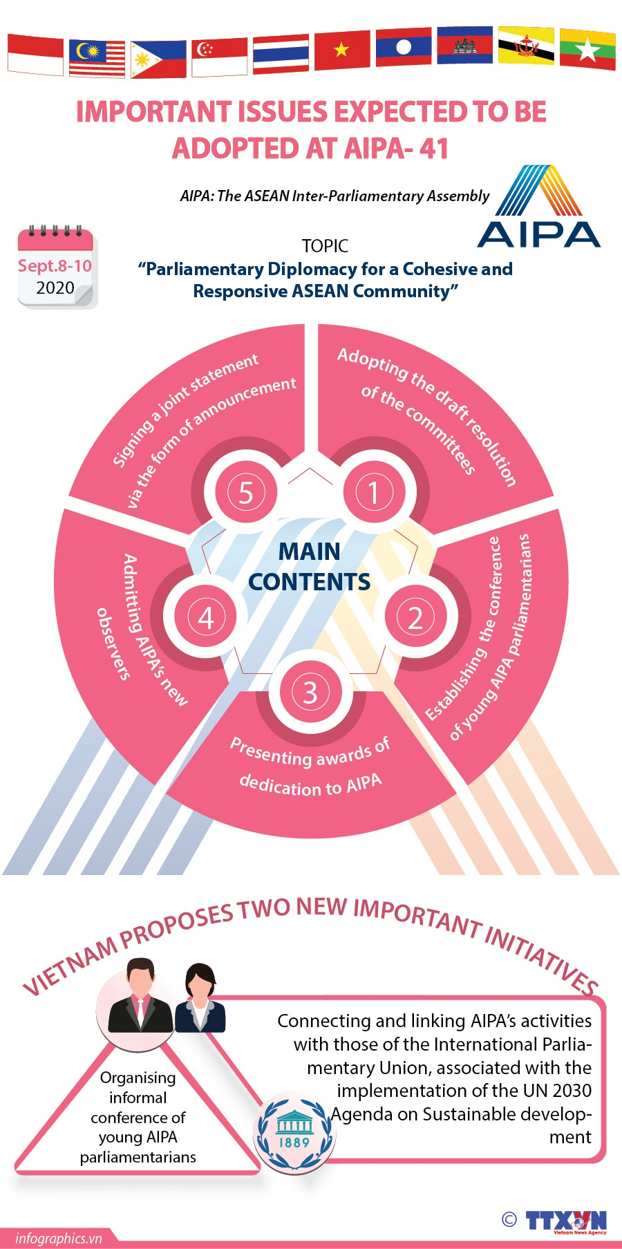 important issues expected to be adopted at aipa 41infographics