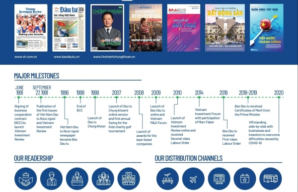 vietnam investment review 29 years of companionship with investors and businesses infographics