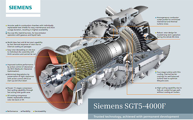 siemens receives major order from qatar for power plant components