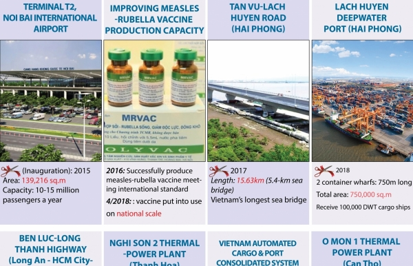 vietnams major projects in mekong japan cooperation framework