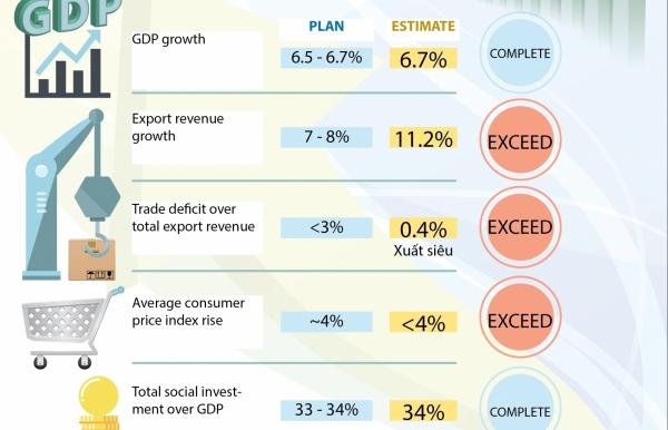macro economy stabilised inflation controlled