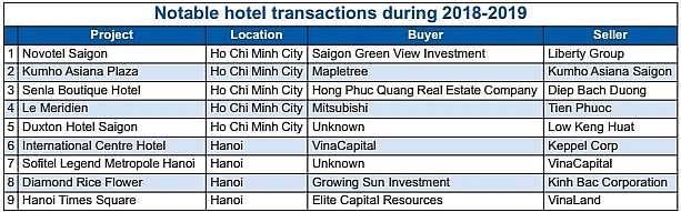 tourism soe trio makes for ipo gold