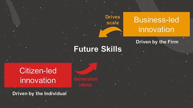growing a solid digital workforce from within