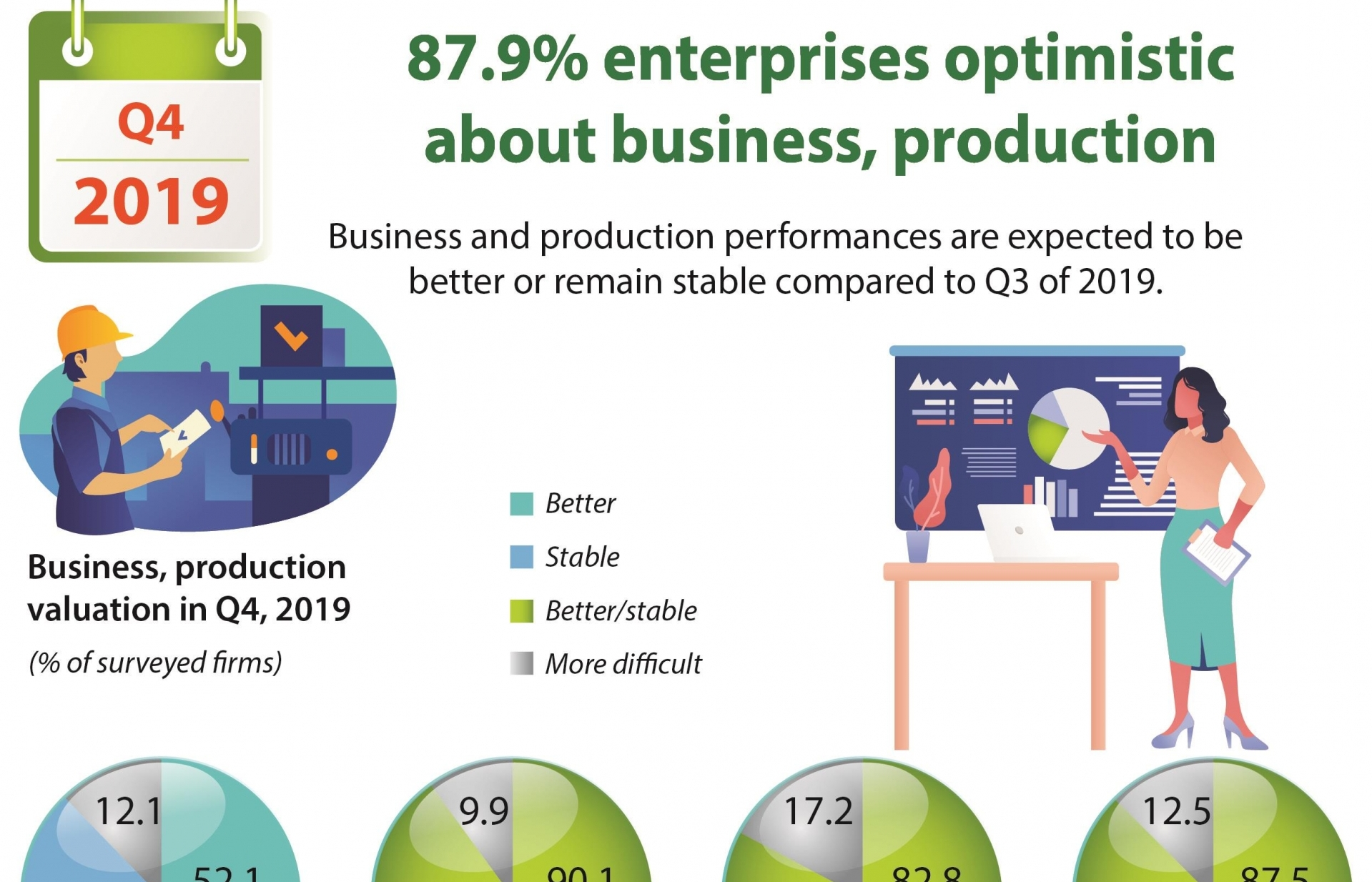879pc enterprises optimistic about business production