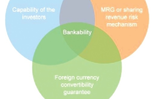 creating bankability for ppp projects
