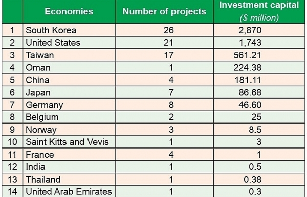 indirect us investment masks singaporean impact