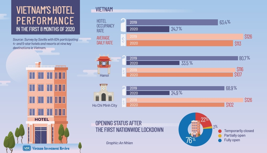 1513 p20 hospitality property taking lead with domestic travel focus