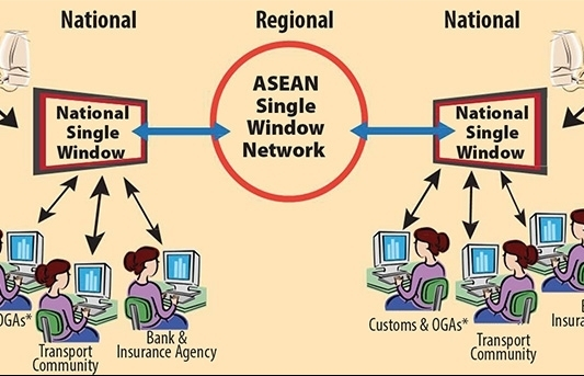 new tech to bolster asean e trade