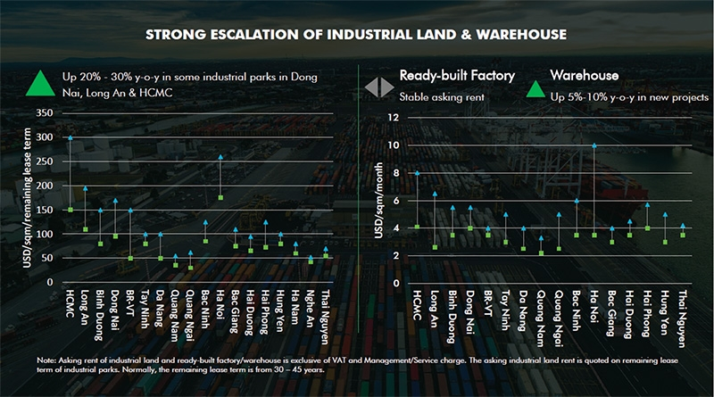 1516 p15 planning urban industrial facilities to fit new demand
