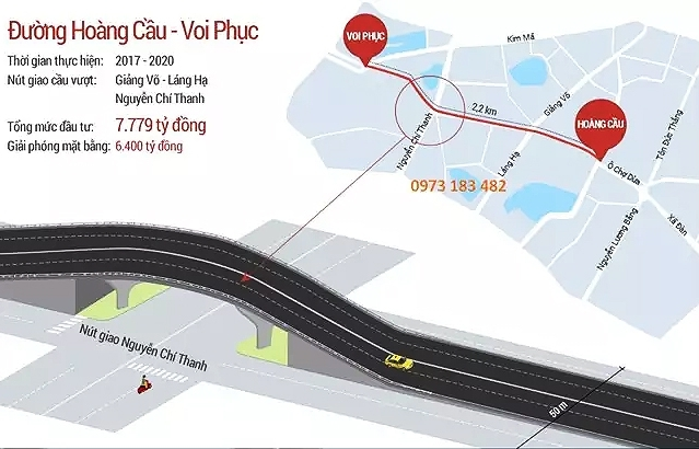hanoi told to look into land disputes over 336m road project