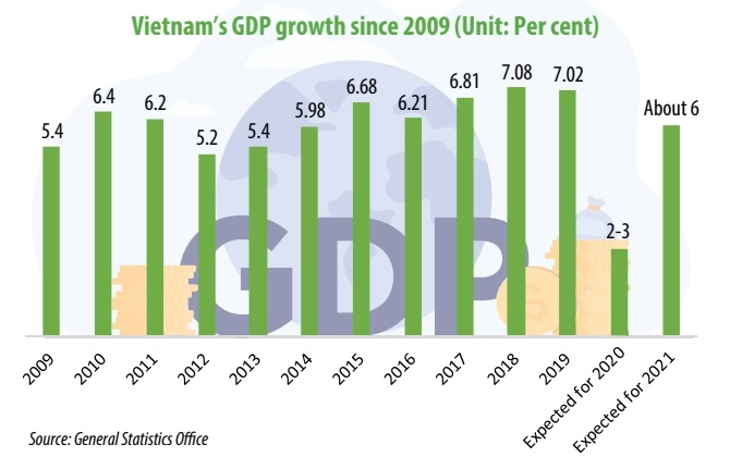 1520 p3 statistical upgrade aids revision of gdp efforts