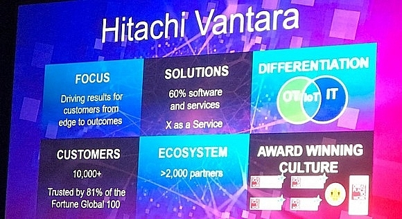 global cybersoft is now hitachi vantara vietnam ho chi minh city