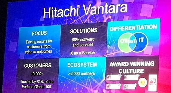 global cybersoft is now hitachi vantara vietnam ho chi minh city