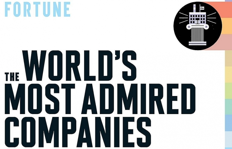 honeywell named as leader in electronics of worlds most admired companies by fortune