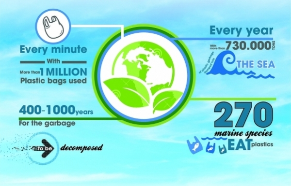aeon mall vietnam to take action for world environment day