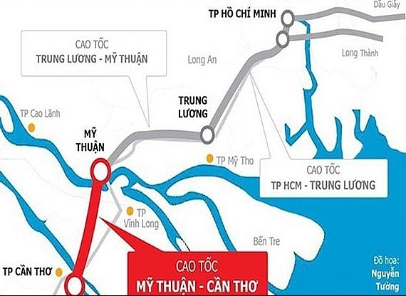 prime minister approves investment plan of my thuan can tho expressway