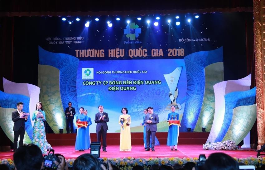 dien quang lamp receives sixth consecutive vietnam value award