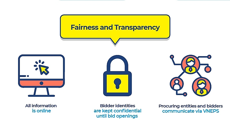e government procurement myriad opportunities