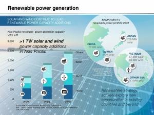 banpu enters vietnamese power generation market