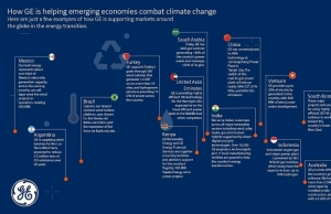 climate change is local translating global goals into local action