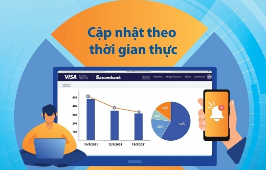visa partners sacombank to launch business reporting an sme spend management tool