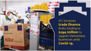 ifc increases trade finance limits to support vietnamese businesses amid covid 19