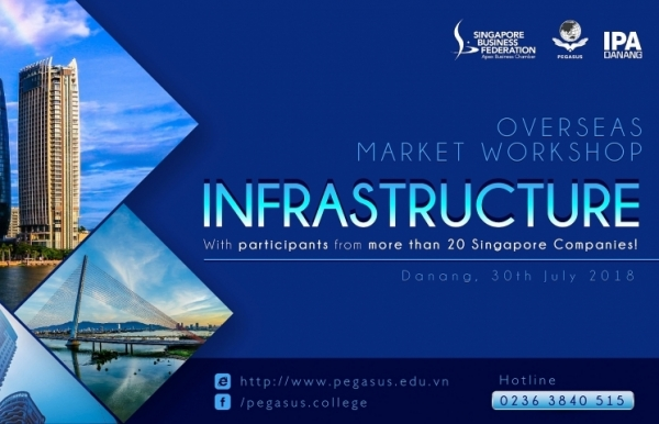 overseas market workshop to be held in danang