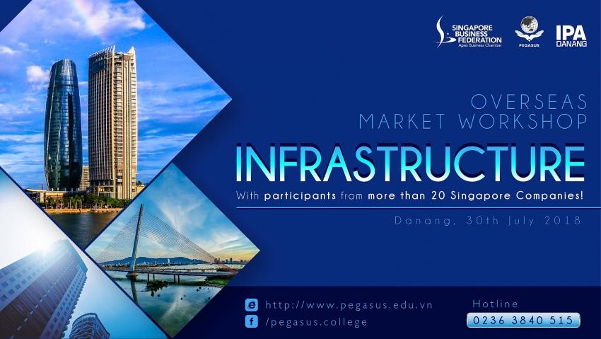 overseas market workshop to be held in danang