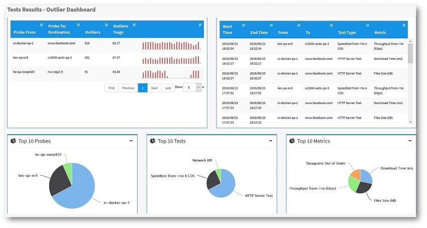 keysight technologies enhances hawkeye platform with machine learning
