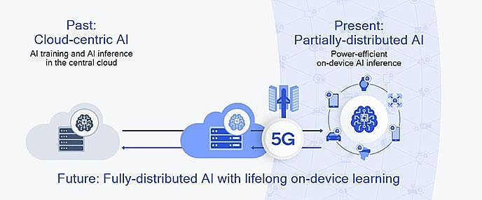 5g to proliferate to more smartphone tiers device classes next year