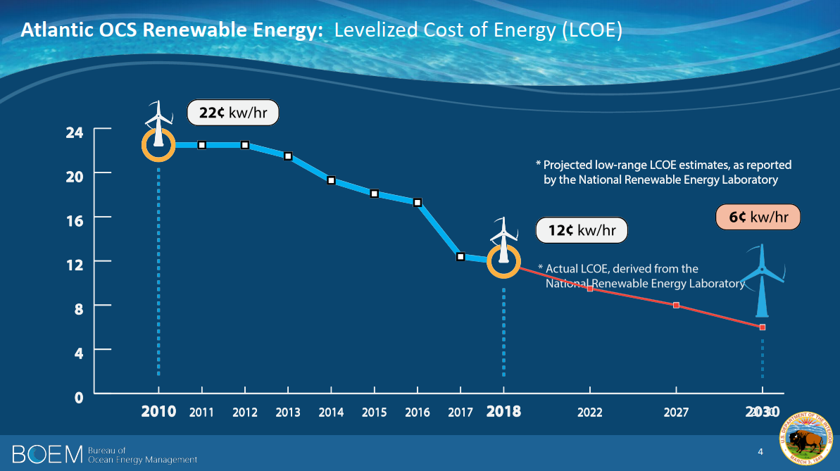 IEREA 2021 – First step of a long-term dialogue for Vietnam renewable energy auction
