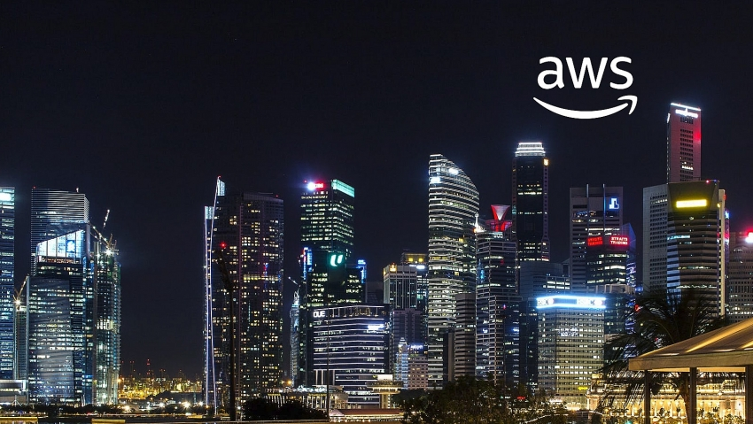best western hotels resorts goes all in on aws