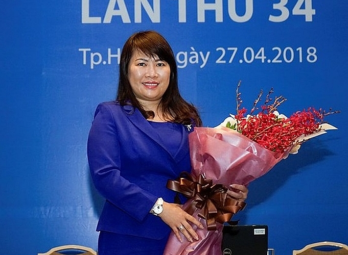 eximbank has new chairwoman