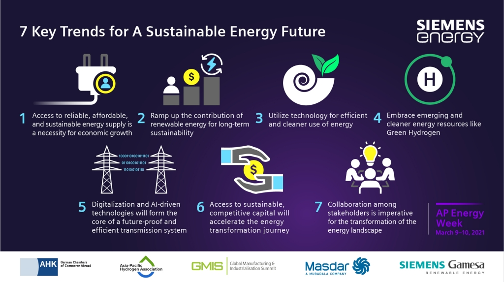 Asia-Pacific energy leaders identify key trends for sustainable energy future