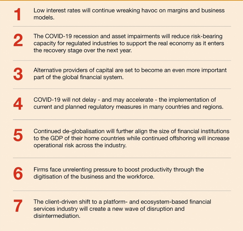 PwC releases report on macro trends in financial services industry post-COVID-19