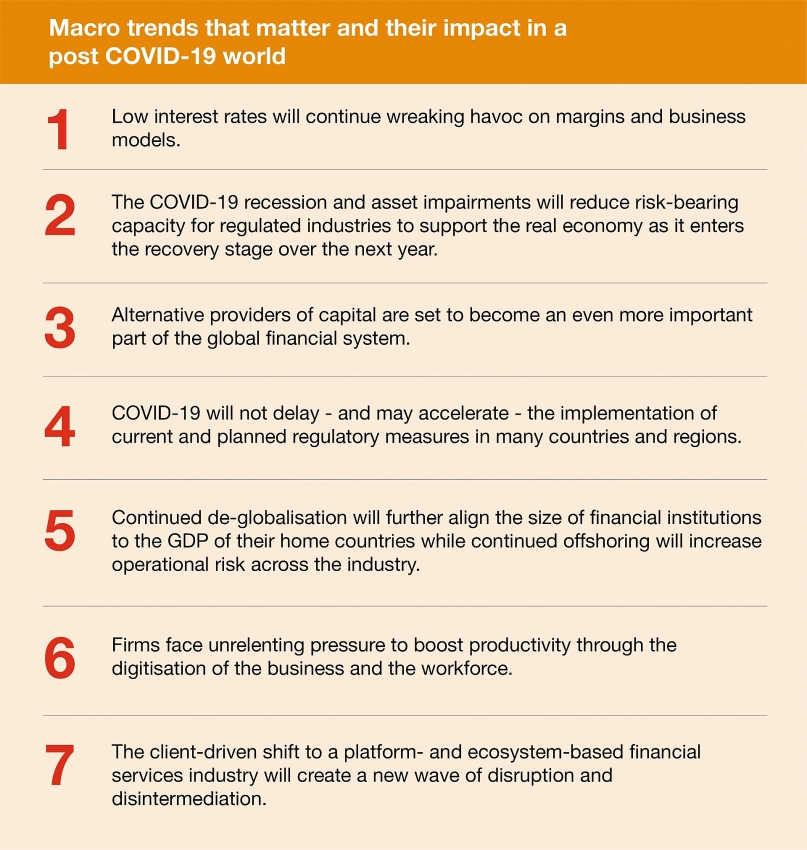 pwc releases report on macro trends in financial services industry post covid 19