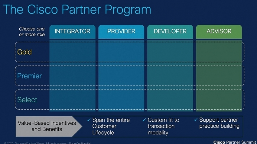 Cisco introduces new partner programme enhancements