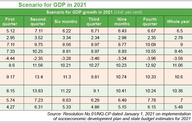 High hopes for economic advances