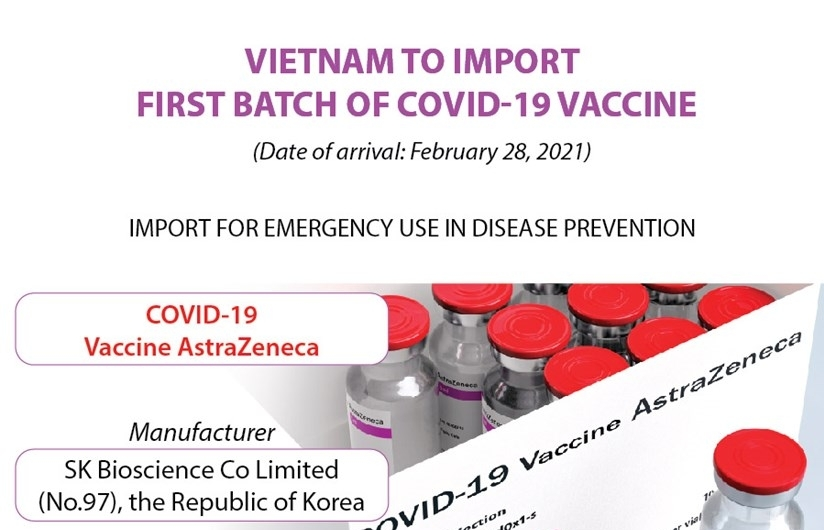 vietnam to import first batch of covid 19 vaccine infographics