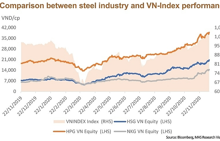 Buoyant steelmakers still hoping for more
